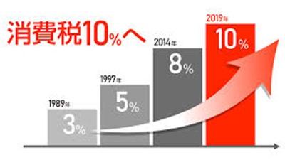 消費増税実施